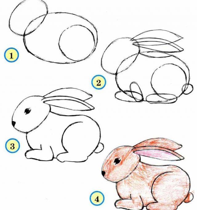 Нарисованные картинки зайчиков