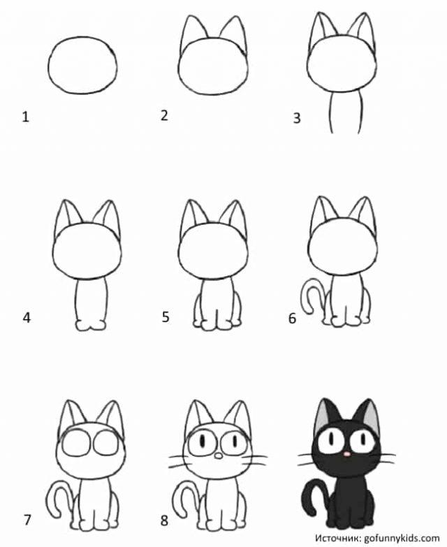 Котенок рисунок. 150 картинок нарисованных котят